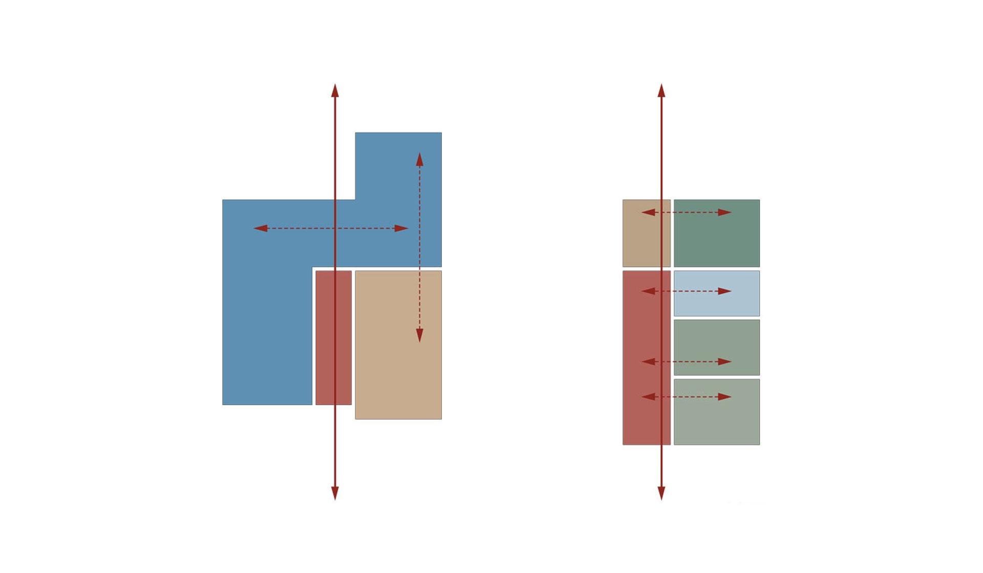 uitgangspunten ontwerp
